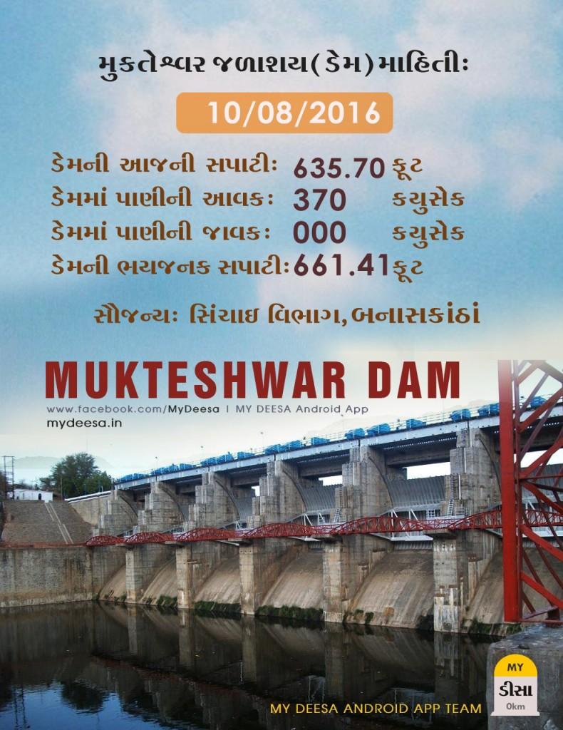 Mokeshavar Dam-Data