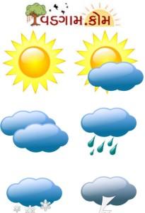 Vadgam Weather